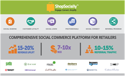 Yahoo ShopSocially webinar on strategies to generate 10X social ROI