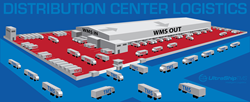UltraYMS closes the gap between TMS and WMS systems for greater supply chain control and visibility.