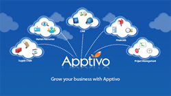 Apptivo provides 40+ Applications to run all aspects of your business