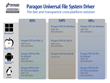 Paragon Software Updates Paragon HFS+ for Windows® and Paragon ExtFS for Windows® with the latest Windows 10 Support