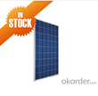Poly China Solar Panels CNBM
