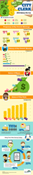 Infographic showing city hall salaries and more