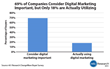 The Industry is Hyping Digital Marketing - 451 Research Urges CMOs to...