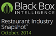 Restaurant Traffic Grows for the First Time in Almost Three Years...