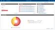 Compliance Guardian Dashboard for IM
