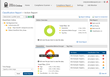 Compliance Guardian Online Action Report for SharePoint Online Sites