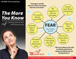 An example of corporate training on a topic-Overcoming Fears