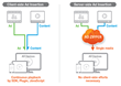 Solbox Releases Dynamic Server-side Ad Insertion Solution 'Ad...
