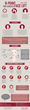 8-Point Facelift Infographic