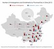 China Preschool Education Industry (Kindergarten) Research Report 2014...