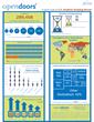 IIE Open Doors US Study Abroad Students 2014