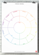 The Fokus Wheel