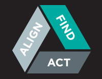 Find - Act - Align