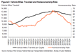 Lower Energy Prices And Housing Demand?