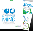 100 B2B Sales and Marketing Statistics that Will Blow Your Mind, a New...