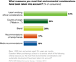 Consumers trust certification labels and expect companies to label...