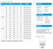 More Efficient Second Generation Leapfrog Lighting PAR Series LED Bulbs to Set New Standard for Spec-Quality Applications