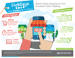 A Very Mobile Holiday Season: Smartphone and Tablet Shopping on Track...