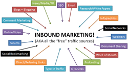 inbound marketing seattle wa