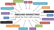 Fannit Answers the Confusing Question of 'What is Inbound Marketing' in Their Recently Released Article