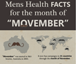 "Empowered Doctor Releases New Infographic on the true meaning behind ""Movember"""