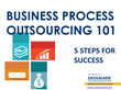 DATAMARK Releases an Introduction to Business Process Outsourcing...