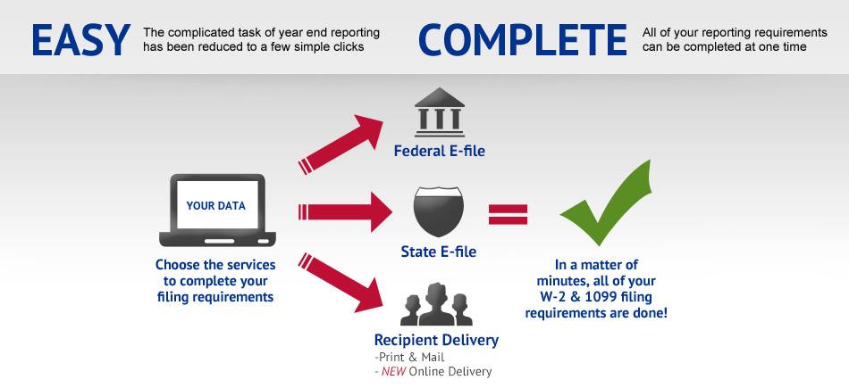tax filing programs