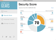 OPSWAT Introduces GEARS Security Tool for Mac