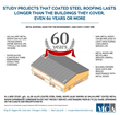 Metal Roofs Can Last 60 Years Or More, According To MCA And ZAC...