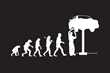 Evolution of the Mechanic Sign