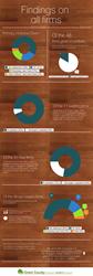 economic development incentive infographic