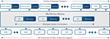 NetSpeed Systems to Bring its Next-Generation Cache Coherency to...