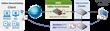 Soliton SecureDesktop Setup, powered by Splashtop