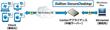 Soliton SecureDesktop Design, powered by Splashtop