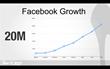 GrowthFacebook