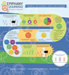 New Epiphany Learning App makes Personalized Learning a reality in...