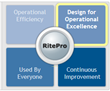 QuadRite Releases RitePro 4.6 Software with Centralized Control and More Flexibility