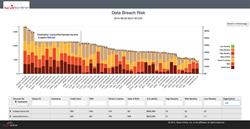 iScan Online Data Breach Analytics