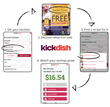 KickDish Promises To Save Time and Money on Grocery shopping
