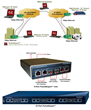 GL Announces Comprehensive Ethernet and IP Test Solutions