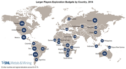 metals mining exploration budgets 2014