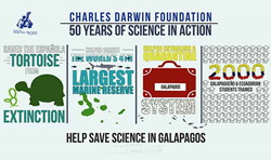 Charles Darwin Foundation Infographic