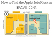 Apploi Provides a New Way to Find Retail Jobs in Denver, CO
