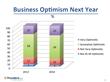 Provident Bank Business Barometer