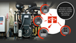 Innovus Power Unveils First Variable Speed Generator Sets for Primary...