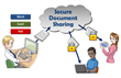 HoGo Enables Secure Document Collaboration for Microsoft® Word...