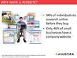 marketing,St. Louis marketing services,web design,websites,copywriting,signage,direct mail