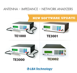 The affordable series of Trewmac impedance/vector network analyzers gain new and improved features