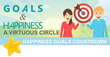 Happiness and Goals: An infographic from the Happiness Goals Countdown, LifeCoachHub.com