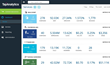 TapAnalytics Adds Twitter, Vendasta and Others in New Integration Release